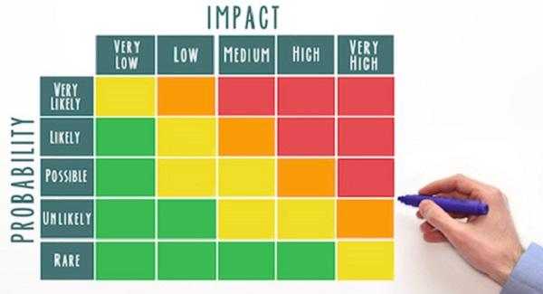 Réaliser et auditer la cartographie des risques  - Effectuer efficacement l'inventaire et la hiérarchisation des risques de votre organisation afin de les rendre visibles par l'ensemble des fonctions de l'organisation